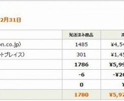 amazonアソシエイト売上と紹介料20100101-20101231