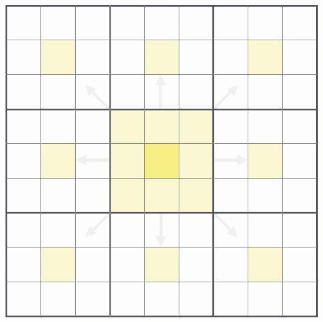 マンダラチャート 9×9 マス